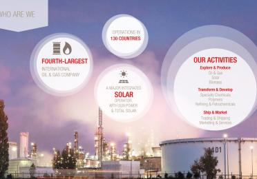 Who We Are Infographic - Total. Fourth Largest Oil and Gas Company. Operate in 130 countries. Work in Oil and Gas, Solar and Biomass.